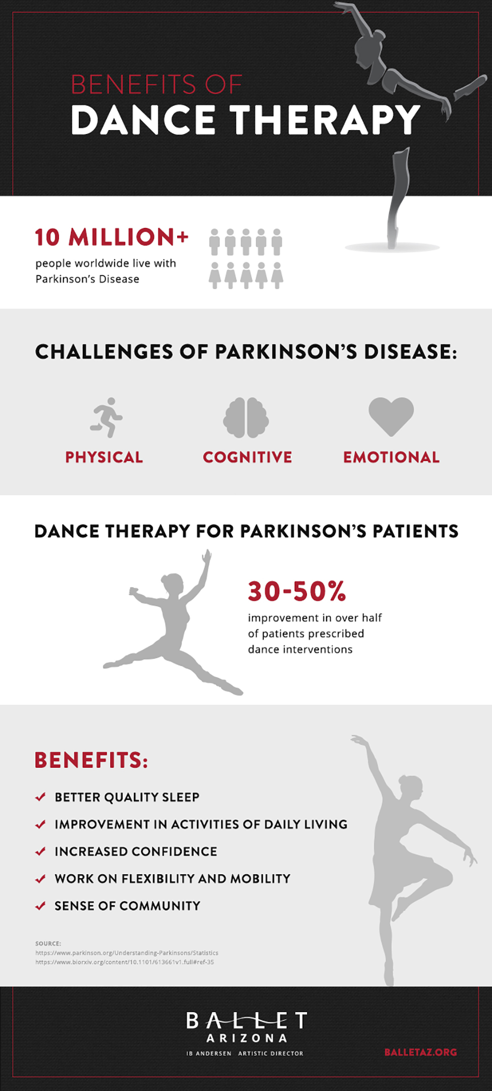 Benefits of Dance Therapy